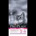 Цены на Pro Plan Сухой корм Pro Plan Delicate Optirenal для кошек с чувствительным пищеварением (10 кг,   Ягненок) Сухой полнорационный корм Pro Plan Delicate для взрослых кошек с чувствительной системой пищеварения или привередливых в еде. Pro Plan Delicate – сбал