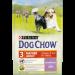 Цены на Dog Chow Сухой корм Dog Chow Mature Adult для собак старше 5 лет (2,  5 кг,   Ягненок) Преимущества корма DOG CHOW Mature Adult: Необходимое содержание белков и жиров,   тщательно сбалансированное для поддержания оптимальной массы тела взрослой собаки старшего